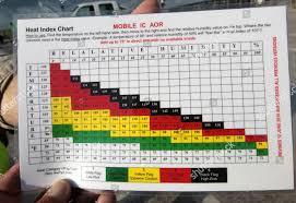 Safety Officer Holds Heat Index Chart Workrest Editorial