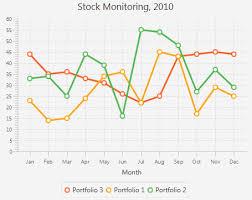 Color Line Chart 32 Line Chart Release 8
