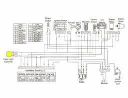 yfz 450 wiring diagram & yfz wiring diagram to eliminate battery 300ex wiring harness diagram at 2000 Honda 300ex Wiring Diagram