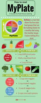 Myplate Serving Sizes For 9 10 Year Olds 4th Graders