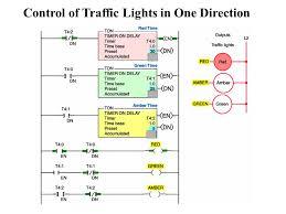plc project wiring diagram plc image wiring diagram plc ladder diagram for traffic light plc auto wiring diagram on plc project wiring diagram