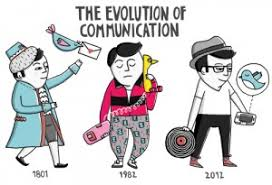 Communication Media Social Media The Evolution Of Communication