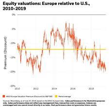 Europe Etfs Grab Value Spotlight Etf Com