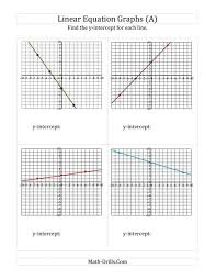 graphing linear equations worksheets kuta the best image graphing worksheet collection of ready to