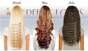 24 Inch Hair Chart Curly Hair Weaves 22 Inches