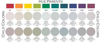 benjamin moore paint colors grayHelp Me Find a True Neutral Gray Paint Color  Lori Sawaya