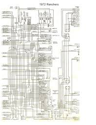 auto wiring diagram 1972 ford ranchero wiring diagram in 1972 ford made a major body change in the torino commonly referred to as the fish mouth grill design although large this was very attractive vehicle
