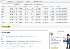 Yahoo Stock Quote Amazing Yahoo Finance Blogportfolios Watchlists Yahoo Finance Blog