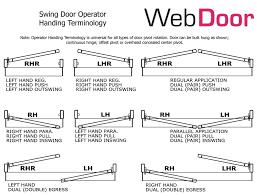 Commercial Door Handing Chart Cadet Pro Swing Door Opener With Push Arm
