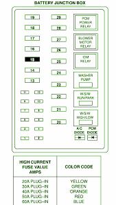 2006 ford f550 trailer wiring diagram wiring diagram 2006 Ford F250 Fuse Box wiring diagram for 2006 ford f250 super duty 2006 ford f250 fuse box location