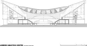 olympic swimming pool 2012. London 2012 Aquatics Centre By Zaha Hadid Drawings Credit Olympic Swimming Pool