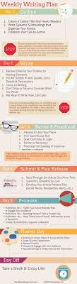 ideas about Creative Writing Tips on Pinterest   Writing     NC