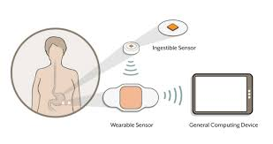Medical Sensors Medical Sensors Archives Rock West Solutions