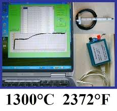 Usb Kiln Thermocouple Temperature Meter Chart Recorder