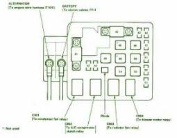 honda civic door lock wiring diagram images 1996 honda civic fuse box diagram 1996 wiring diagram