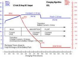 car battery trickle charger circuit diagram images diagram trickle charger circuit diagram car and deep cycle battery frequently asked questions faq