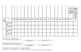 Нулевая декларация по НДС пояснения образец заполнения сроки подачи Образец пояснения нулевой декларации по НДС 3