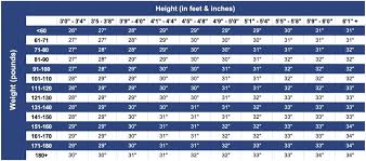 Baseball Bat Fitting Chart Best Youth Baseball Bats For 2019 Top 10 Reviews Batsleeves