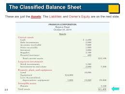 Detailed Classified Balance Sheet Accounting Fifth Edition Ppt Download
