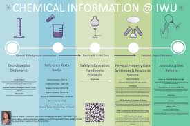 Informational Poster Sample Layout Chemical Information Iwu Poster Research Poster