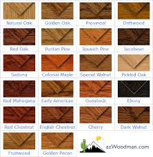 Minwax Wood Finish Color Chart Minwax Wood Stain Color Chart