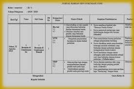 Jurnal kelas 1 semester 1 k13 terdiri dari tema 1, tema 2, tema 3, dan tema 4. Jurnal Harian Kelas 2 Semester 1 Kurikulum 2013 Revisi 2021 Guru Maju