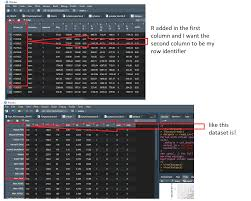 Pca Column Design R Pca Plot R Adds Column To Imported Data Stack Overflow