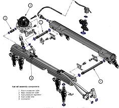 1994 corvette wiring diagram wikishare