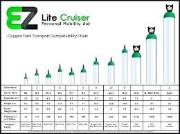 E Tank Oxygen Duration Chart Portable Oxygen Tank Size Chart Bedowntowndaytona Com