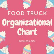 Ice Organizational Chart Food Truck Organizational Chart Organizational Chart Food