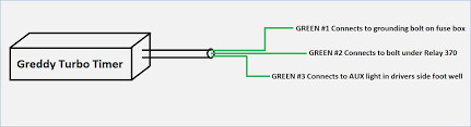 turbo timer diagram all kind of wiring diagrams \u2022 apexi auto timer for na & turbo wiring diagram famous bogaard turbo timer wiring diagram images electrical and rh thetada com apexi turbo timer diagram greddy turbo timer wiring diagram