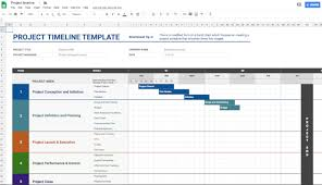 Gantt Chart Using Google Sheets Best Free Project Management Templates In Google Sheets