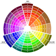Red-Yellow-Blue Triadic Color Scheme  monochromatic color schemes .