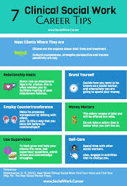 Best 25 Social Work Ideas On Pinterest Counseling School