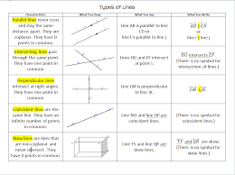parallel and perpendicular line worksheet worksheets for all and share worksheets free on bonlacfoods com
