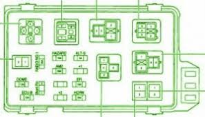 toyota fuse box diagram fuse box toyota camry diagram 2000 toyota camry fuse box diagram fuse box toyota camry diagram