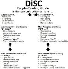 Disc Chart Pin On Dressing Your Truth Type 1 2 3 4 Dyt T1 T2 T3 T4
