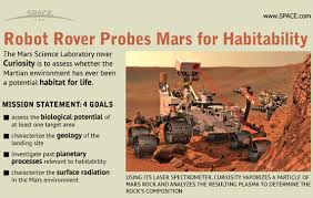 curiosity works infographic how mars curiosity works itgs news