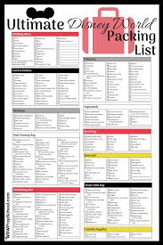 The Ultimate Disney World Packing List Word Pdf And Google Docs