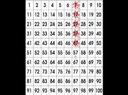 100s Chart Math Charts