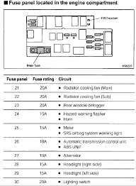 2007 subaru outback fuse diagram data diagram schematic subaru fuse diagram wiring diagram for you 2007 subaru outback fuse diagram