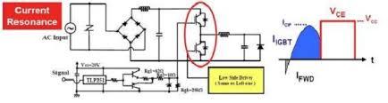 panasonic microwave oven inverter hv power supply panasonic microwave schematic at Panasonic Microwave Schematics