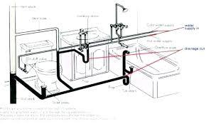 bathtub rough in rough in bathroom bathroom rough in measurements charming bathtub rough in plumbing diagram