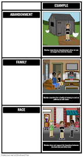 maniac magee summary maniac magee lesson plans maniac magee theme