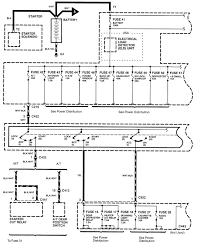 acura integra (1998 2001) wiring diagrams power distribution integra wiring diagram acura integra wiring diagram power distribution (part 1)