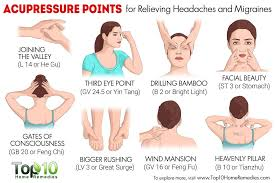 Headache Acupressure Points Chart Pressure Point For Headache Sada Margarethaydon Com
