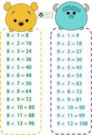Pin by Ada Barillas on jubchayworksheet | Math for kids, Math activities,  Math