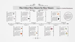 The Other Wes Moore By Varshini Mohankumar On Prezi