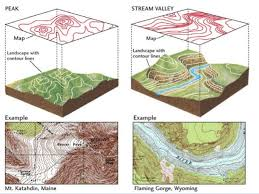 Topographic Maps Notes