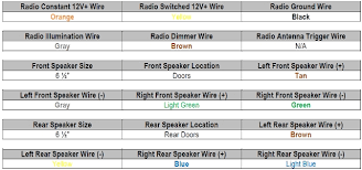 2014 honda accord wiring diagram 2016 honda accord stereo wiring 2013 Chevy Silverado Wire Diagram 2006 honda accord radio wiring diagram wiring diagram and fuse 2014 honda accord wiring diagram 2014 2014 chevy silverado 2014 chevy silverado wiring diagram
